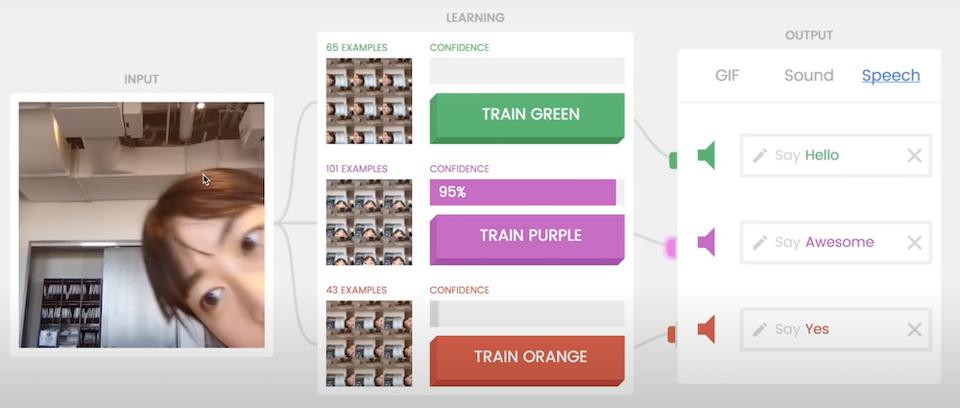 Teachable Machine From Google Makes It Easy To Train And Deploy ML Models